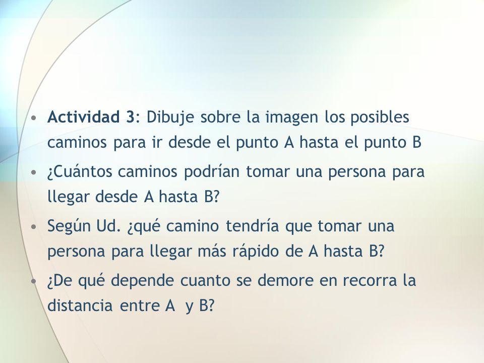Actividad 3: Dibuje sobre la imagen los posibles caminos para ir desde el punto A hasta el punto B