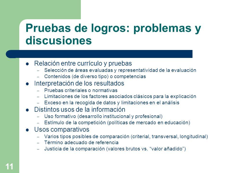 Pruebas de logros: problemas y discusiones