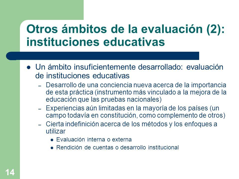 Otros ámbitos de la evaluación (2): instituciones educativas