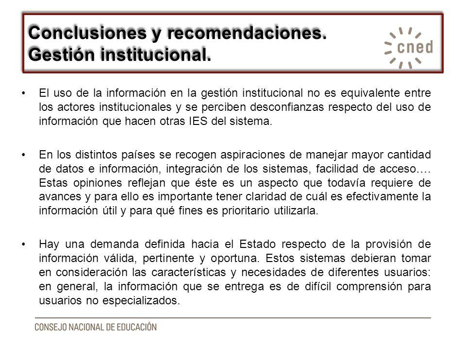 Conclusiones y recomendaciones. Gestión institucional.