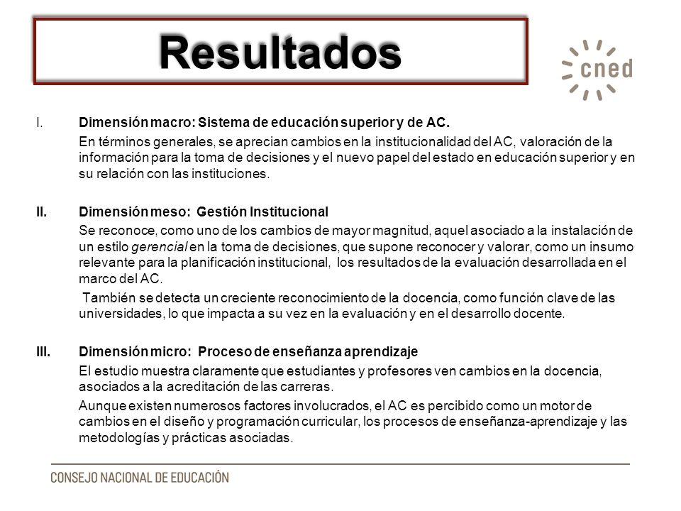 Resultados I. Dimensión macro: Sistema de educación superior y de AC.