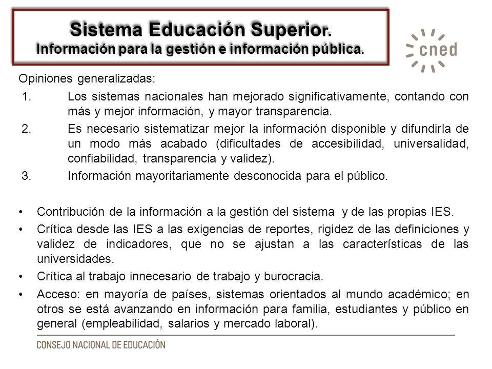 Sistema Educación Superior