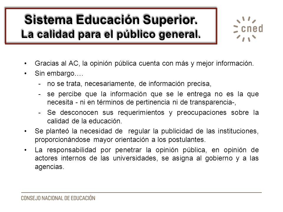 Sistema Educación Superior. La calidad para el público general.