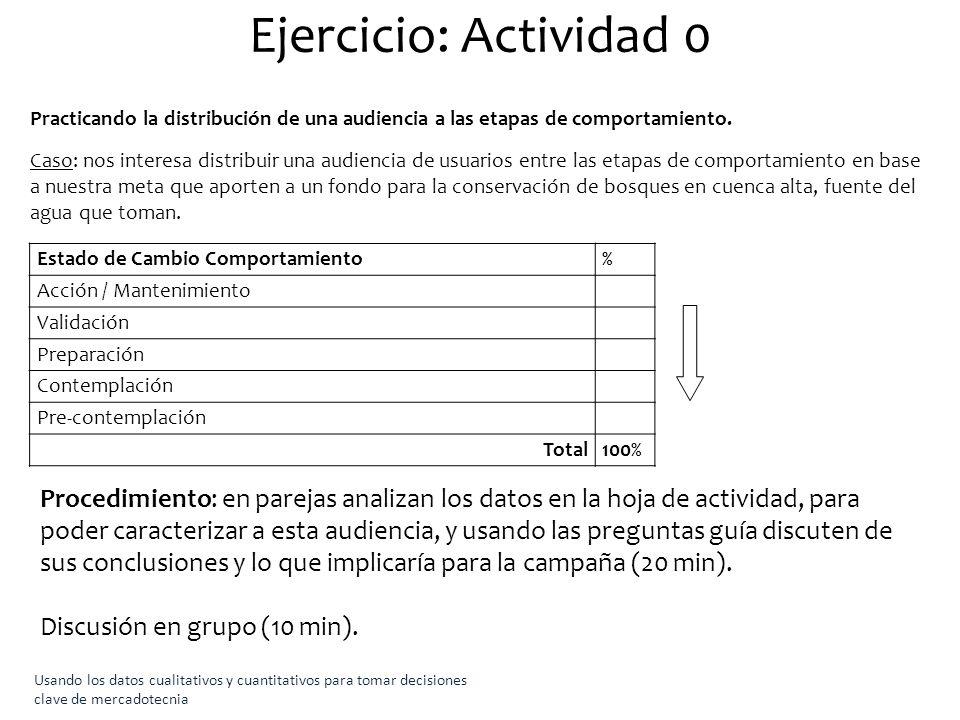 Ejercicio: Actividad 0 Practicando la distribución de una audiencia a las etapas de comportamiento.
