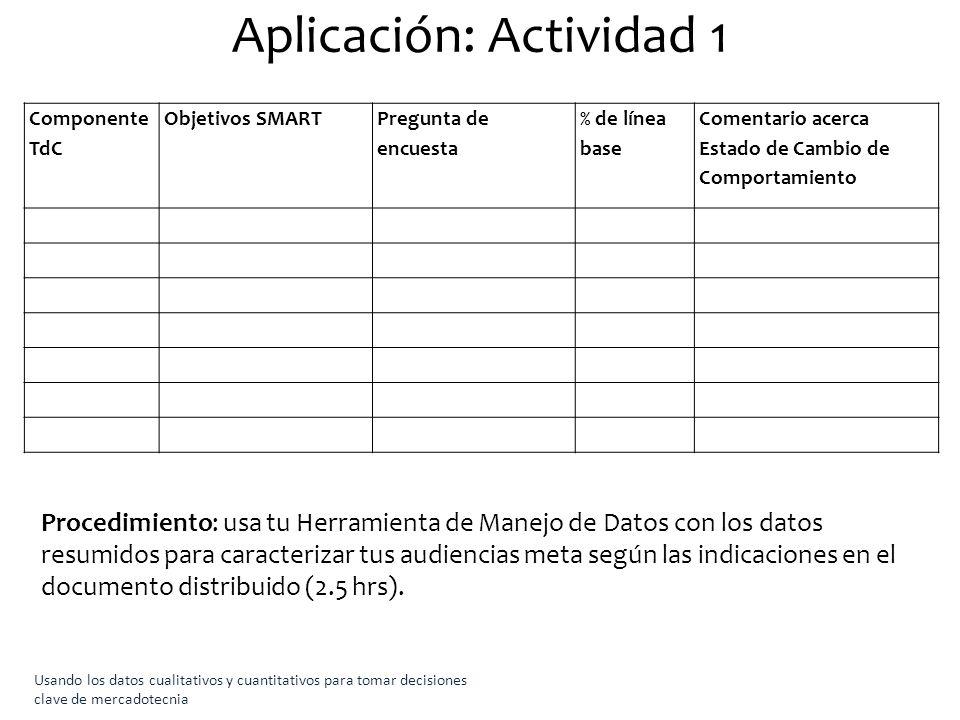 Aplicación: Actividad 1