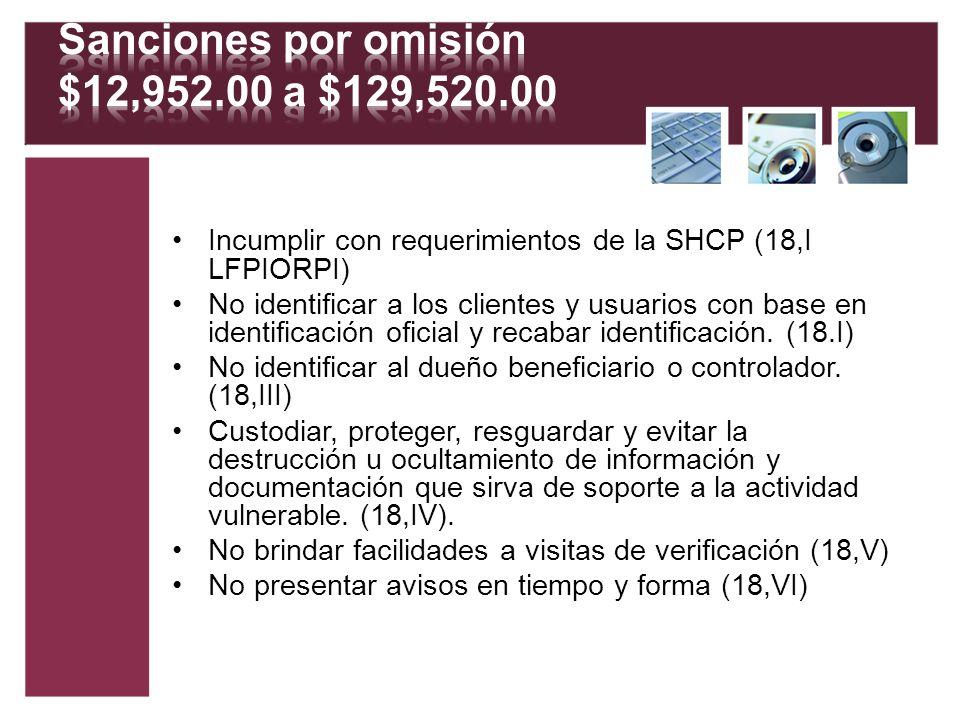 Sanciones por omisión $12,952.00 a $129,520.00