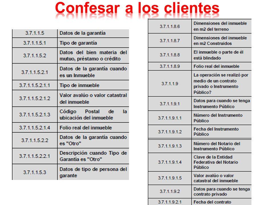 Confesar a los clientes