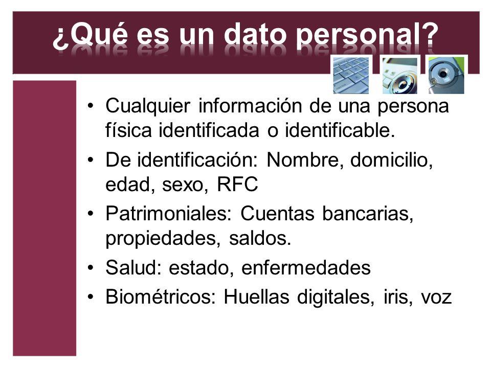 ¿Qué es un dato personal