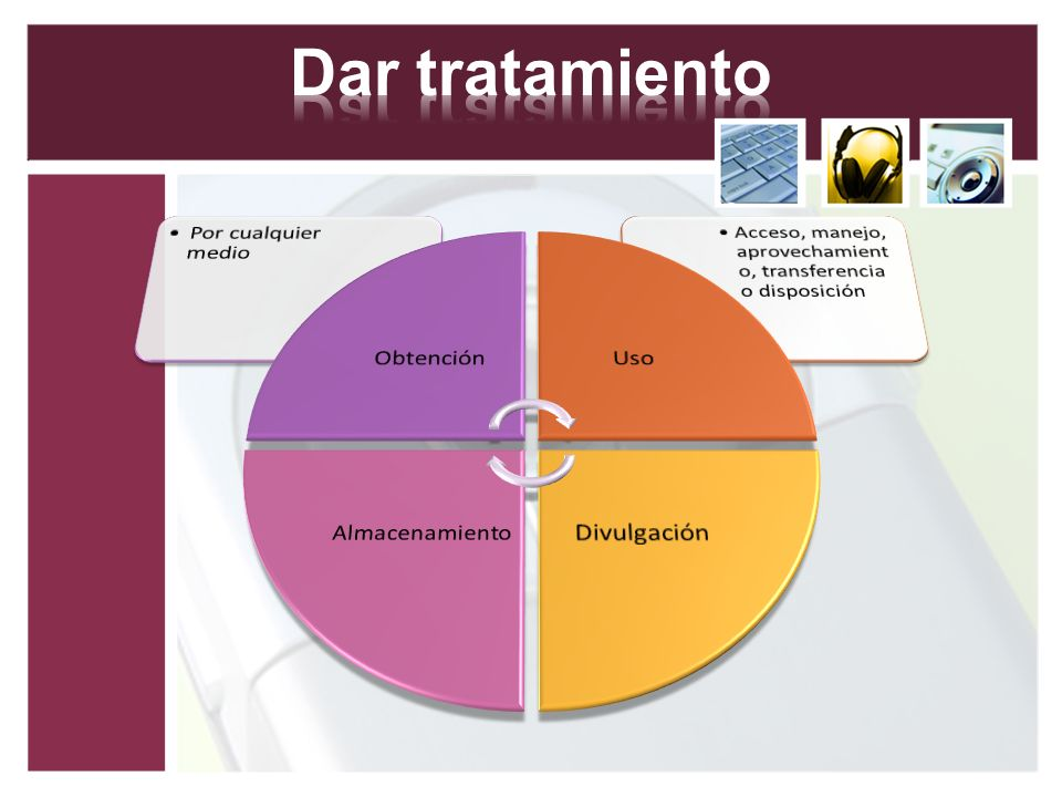 Dar tratamiento Obtención Por cualquier medio Uso Divulgación