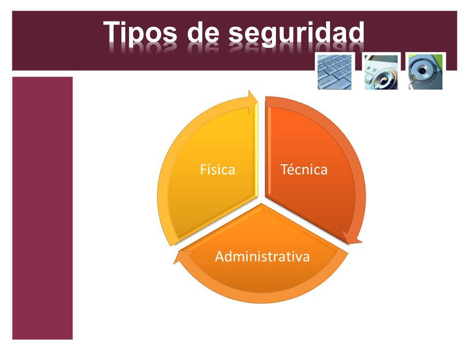 Tipos de seguridad Técnica Administrativa Física