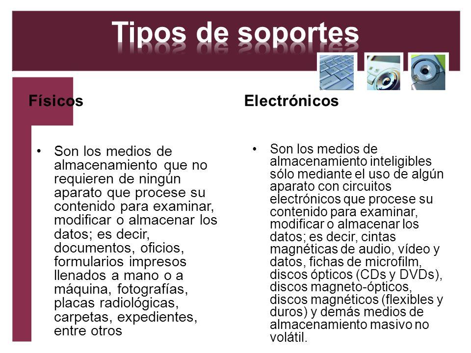 Tipos de soportes Físicos Electrónicos