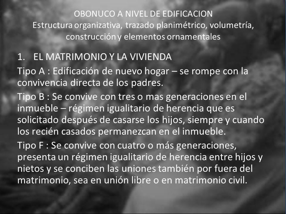 EL MATRIMONIO Y LA VIVIENDA