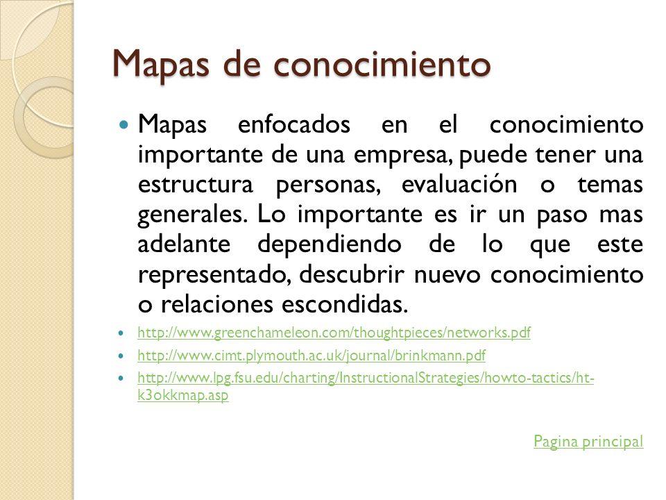 Mapas de conocimiento