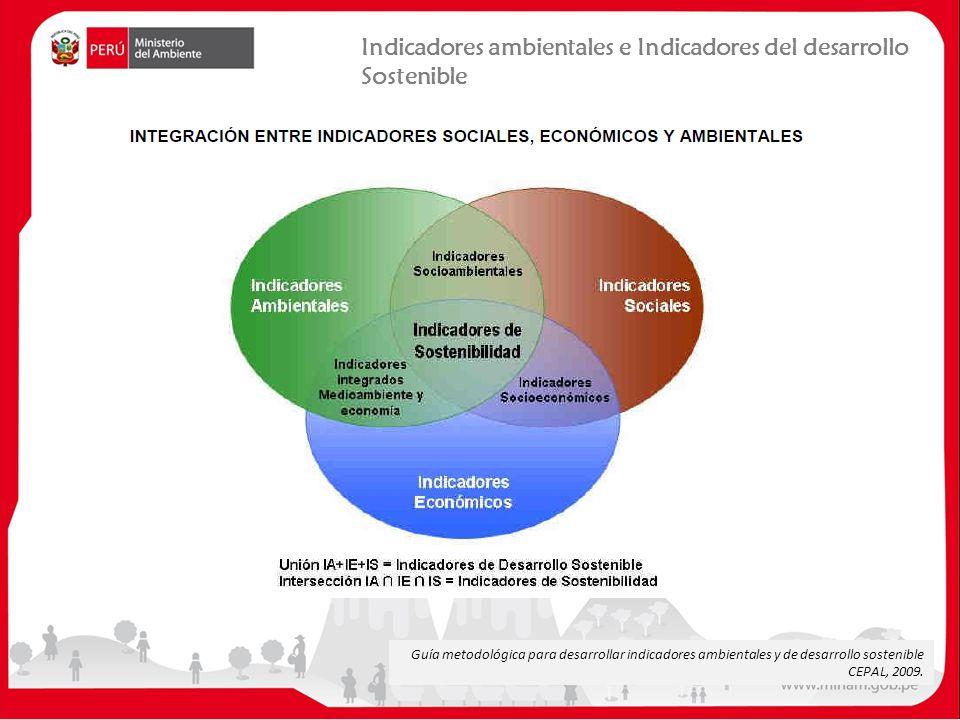 Indicadores ambientales e Indicadores del desarrollo Sostenible