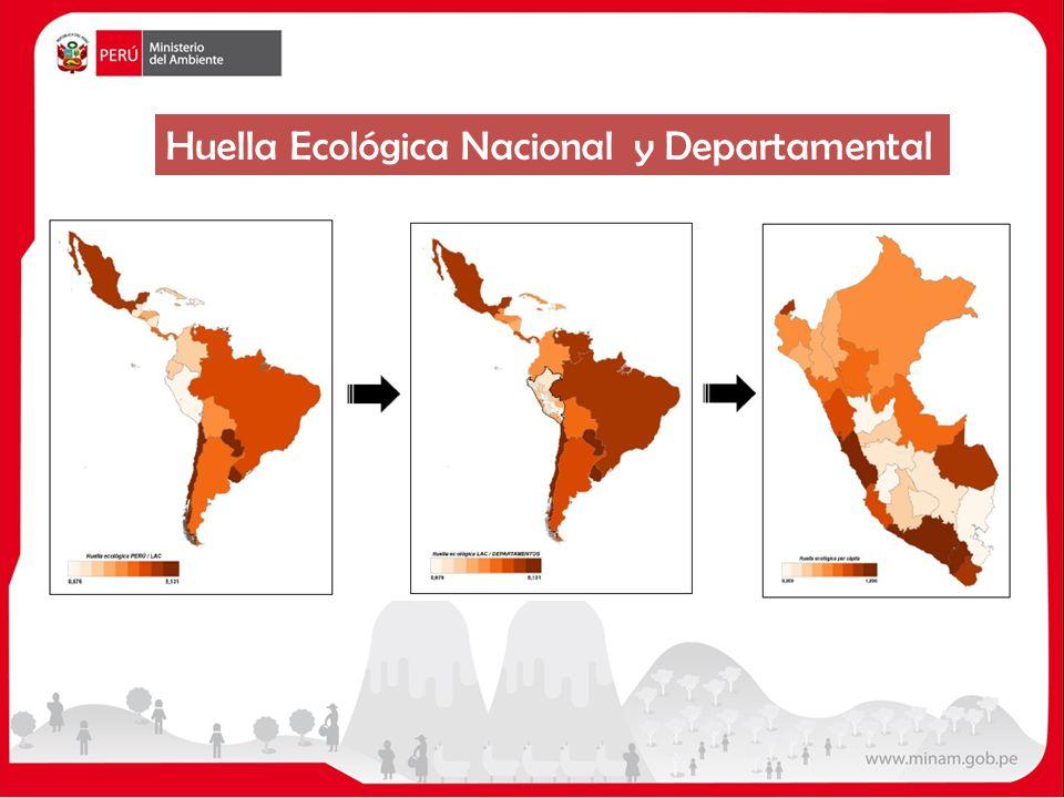 Huella Ecológica Nacional y Departamental