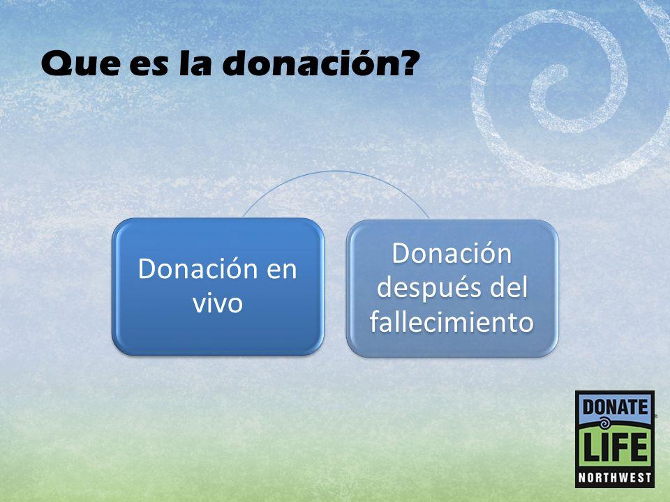Donación después del fallecimiento