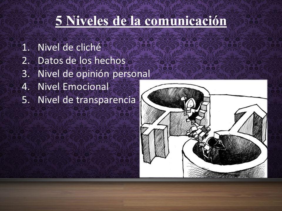 5 Niveles de la comunicación