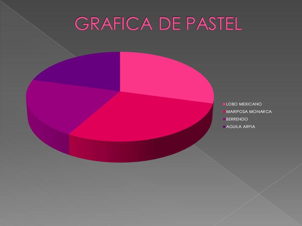 GRAFICA DE PASTEL REGRESAR