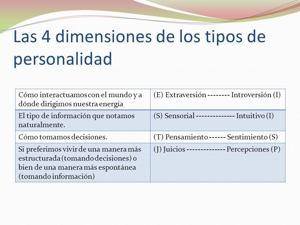 Las 4 dimensiones de los tipos de personalidad