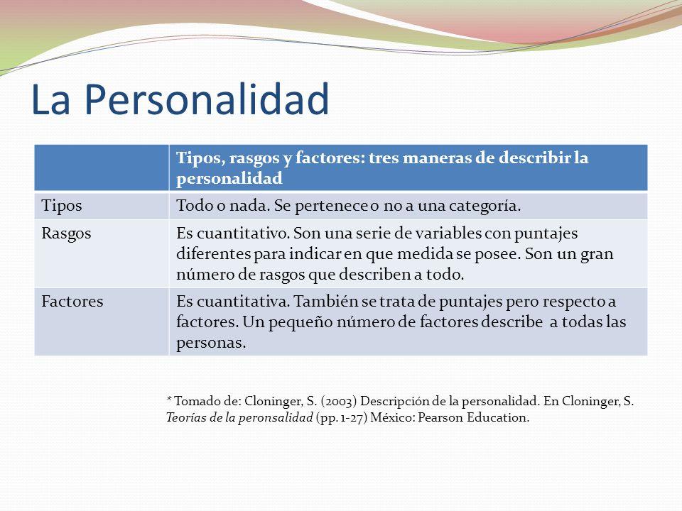 La Personalidad Tipos, rasgos y factores: tres maneras de describir la personalidad. Tipos. Todo o nada. Se pertenece o no a una categoría.