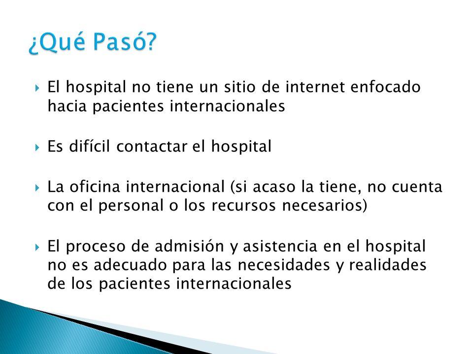 ¿Qué Pasó El hospital no tiene un sitio de internet enfocado hacia pacientes internacionales. Es difícil contactar el hospital.