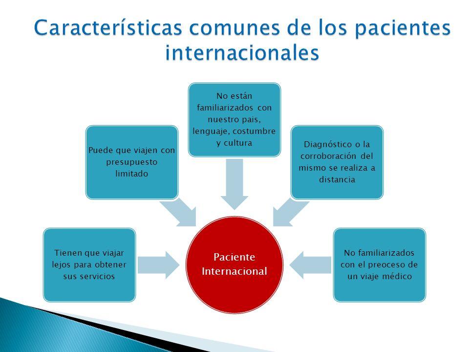 Características comunes de los pacientes internacionales