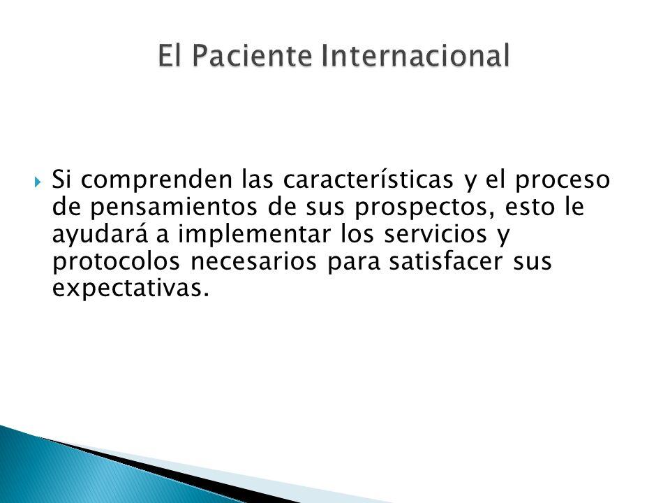 El Paciente Internacional