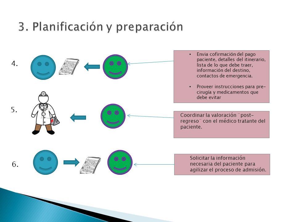 3. Planificación y preparación