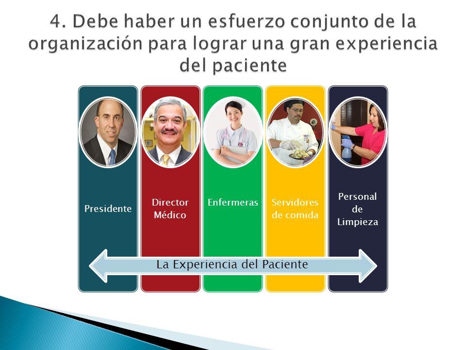 4. Debe haber un esfuerzo conjunto de la organización para lograr una gran experiencia del paciente