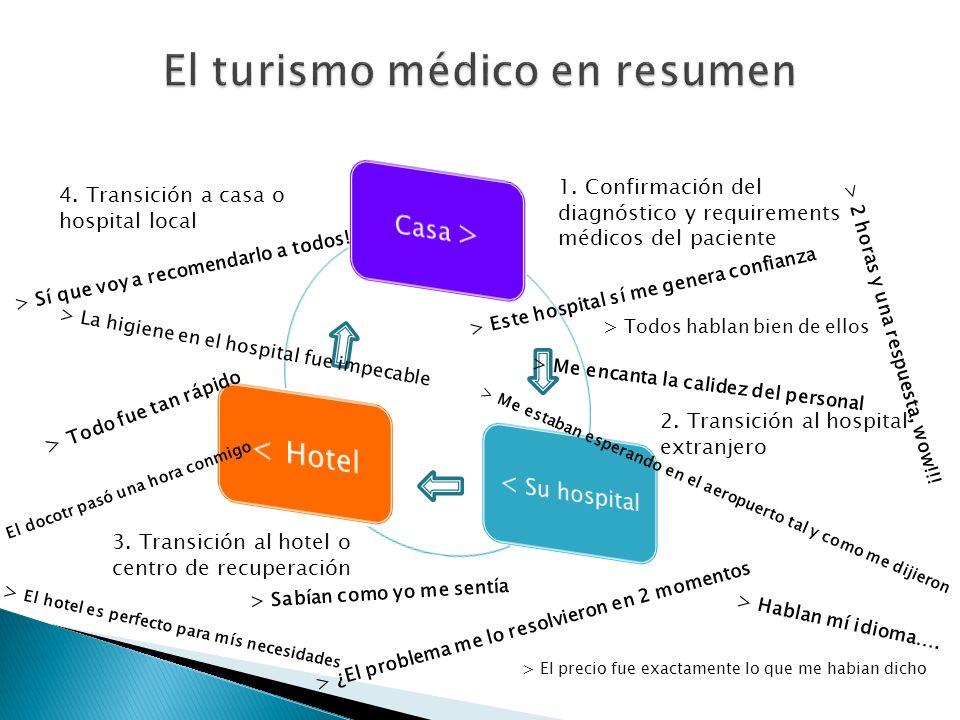El turismo médico en resumen