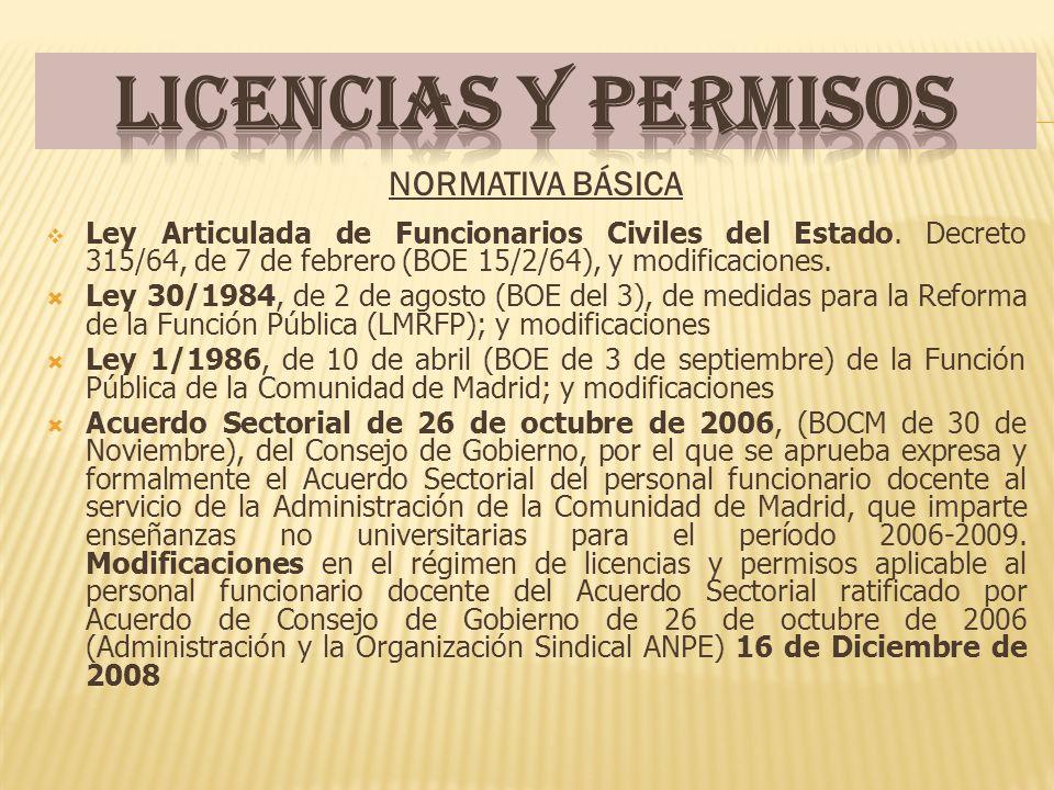 Licencias y permisos NORMATIVA BÁSICA