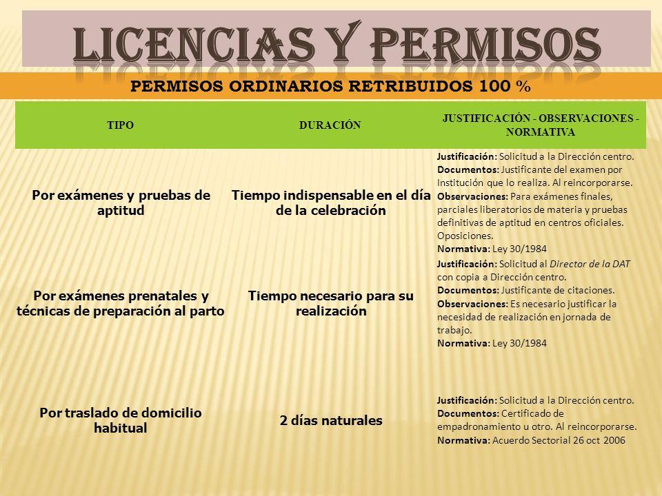 Licencias y permisos PERMISOS ORDINARIOS RETRIBUIDOS 100 %