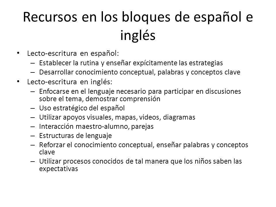Recursos en los bloques de español e inglés