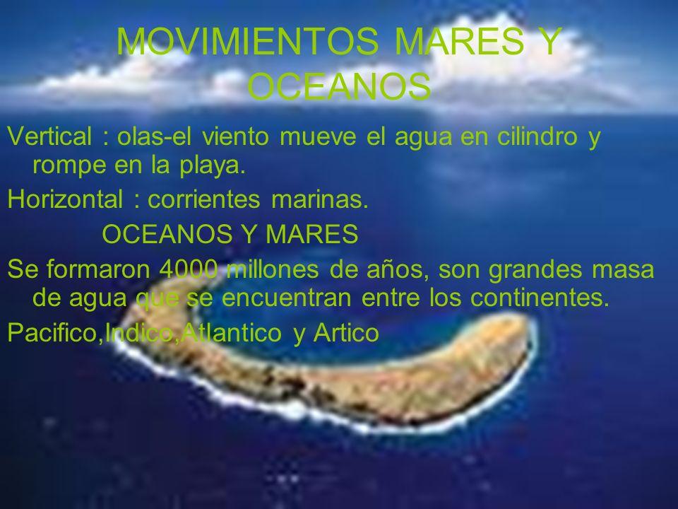MOVIMIENTOS MARES Y OCEANOS