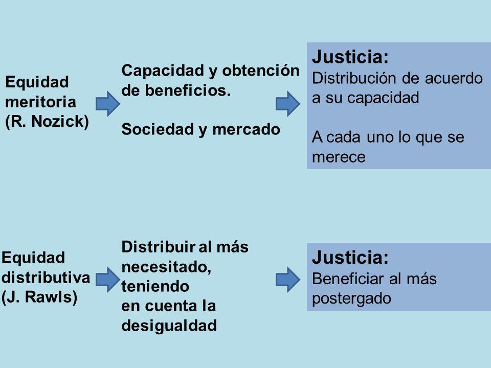 Justicia: Justicia: Distribución de acuerdo a su capacidad