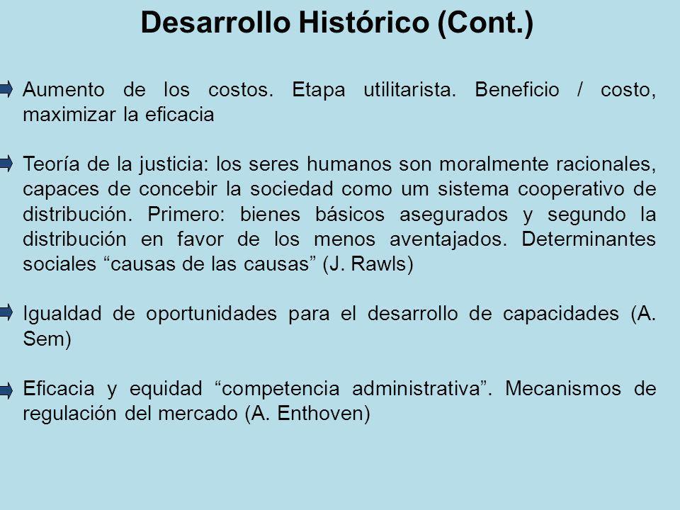 Desarrollo Histórico (Cont.)