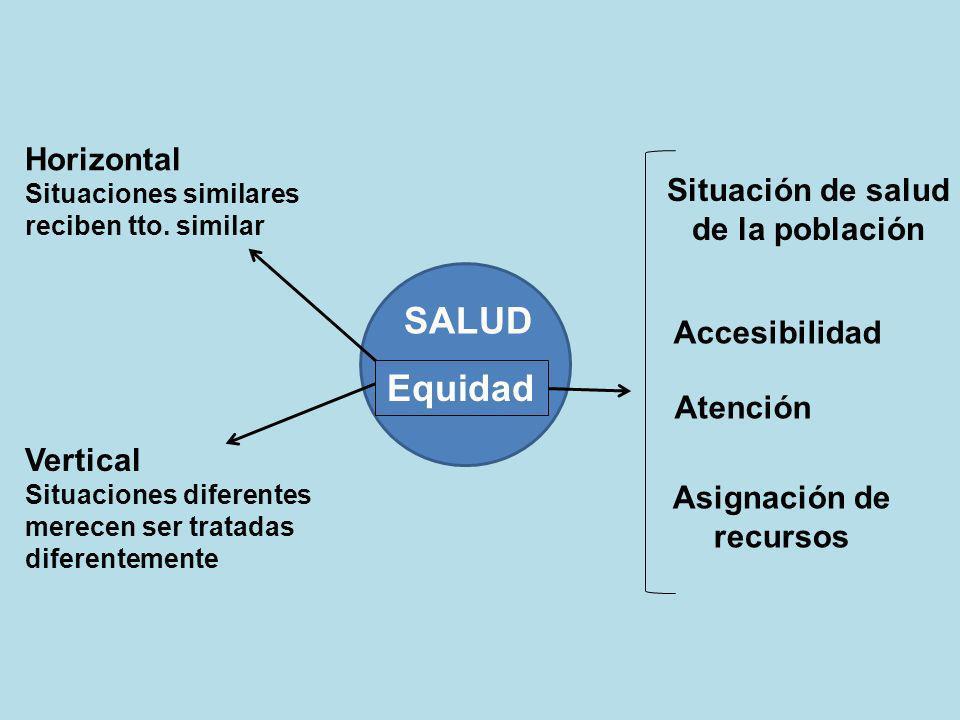 SALUD Equidad Horizontal Situación de salud de la población