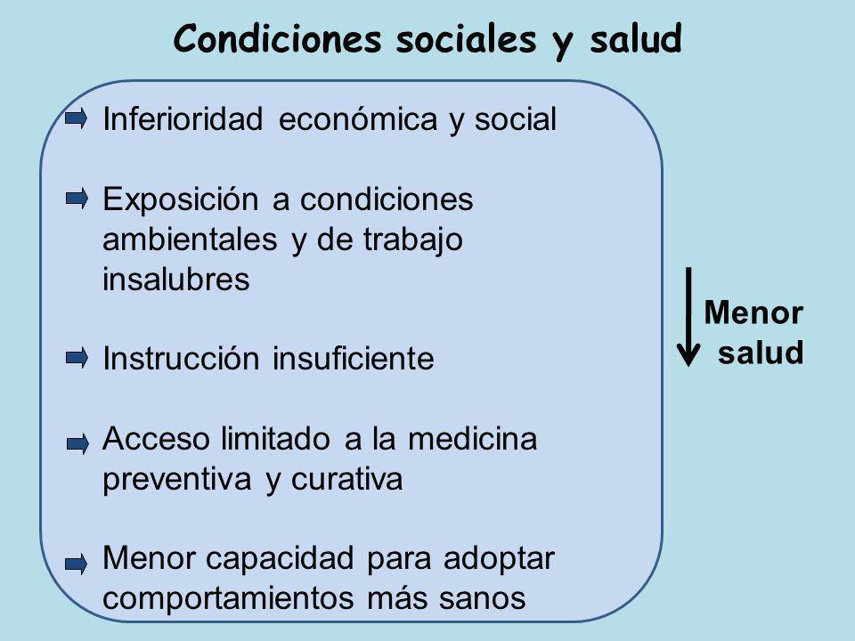 Condiciones sociales y salud