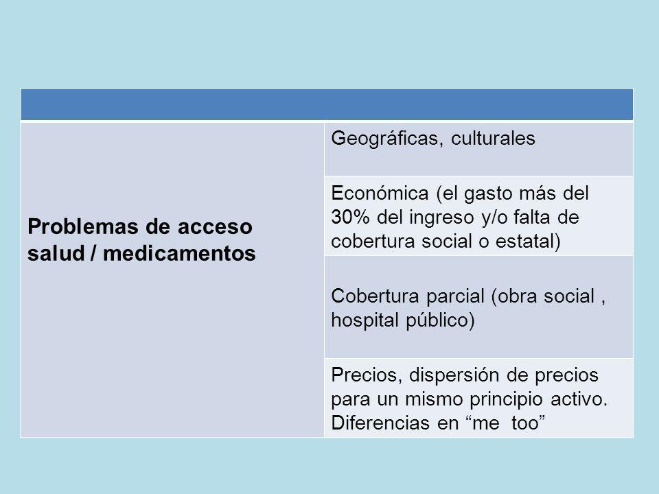 Problemas de acceso salud / medicamentos