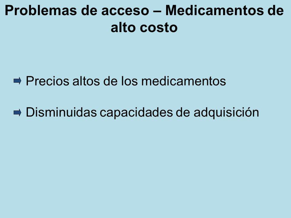 Problemas de acceso – Medicamentos de alto costo