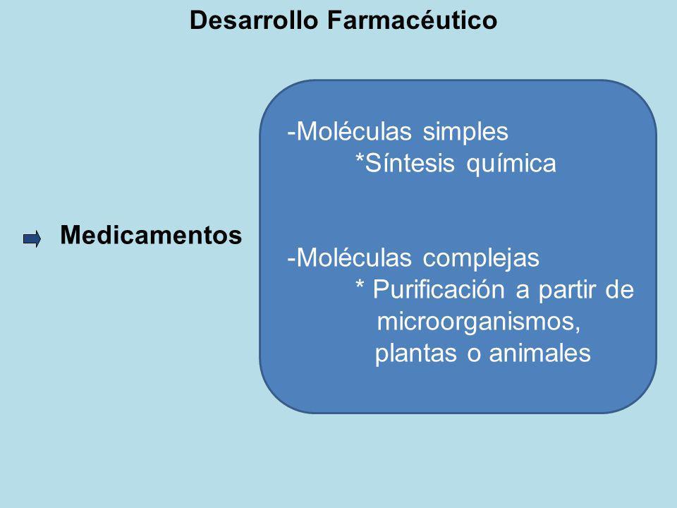 Desarrollo Farmacéutico