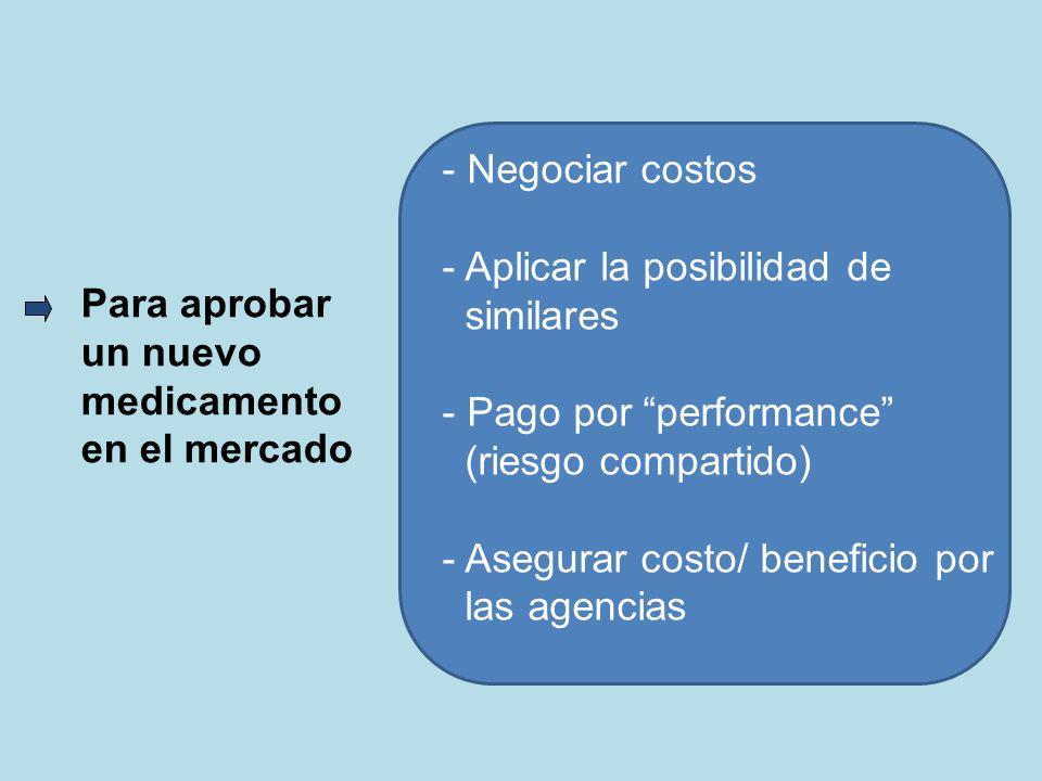 Negociar costos Aplicar la posibilidad de. similares. Pago por performance (riesgo compartido)