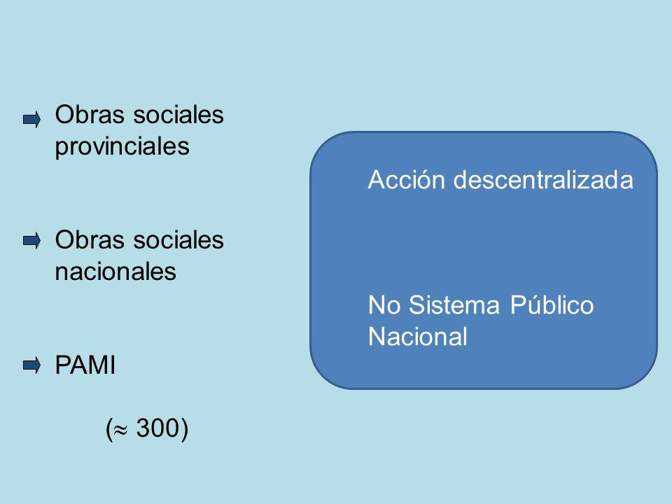 Obras sociales provinciales. nacionales. PAMI. ( 300) Acción descentralizada. No Sistema Público.