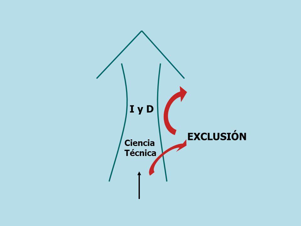 I y D EXCLUSIÓN Ciencia Técnica