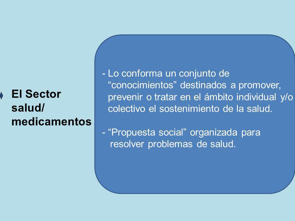 El Sector salud/ medicamentos