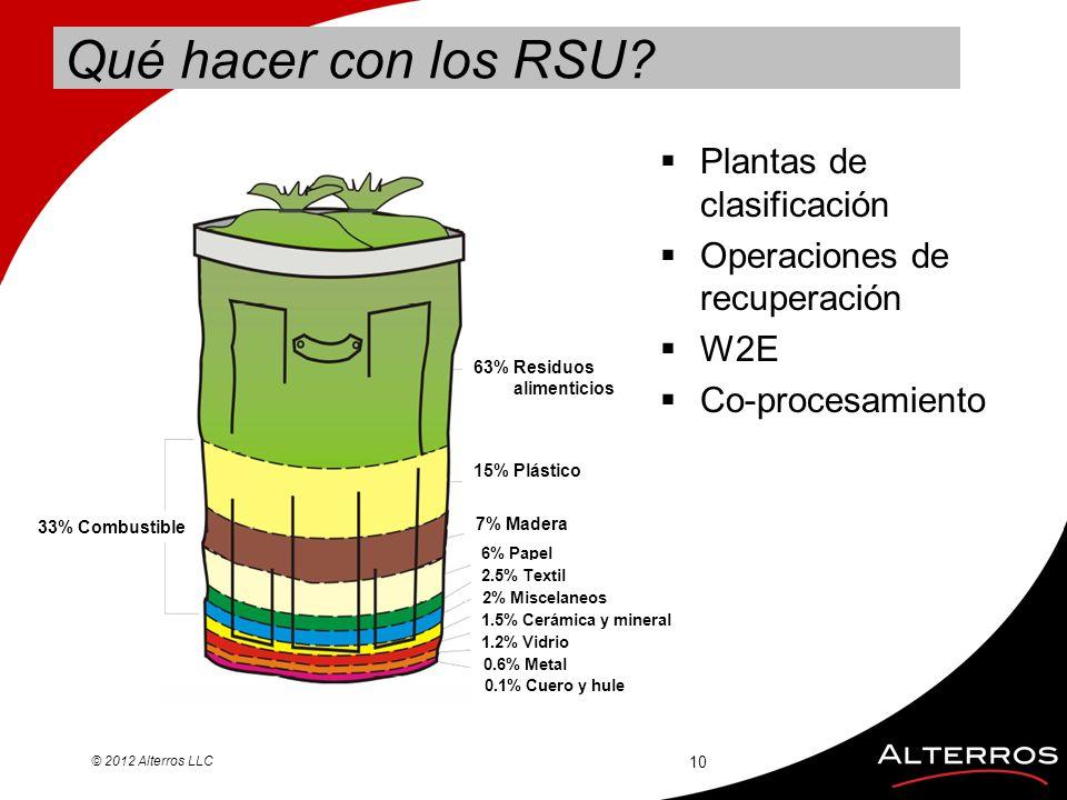 Qué hacer con los RSU Plantas de clasificación