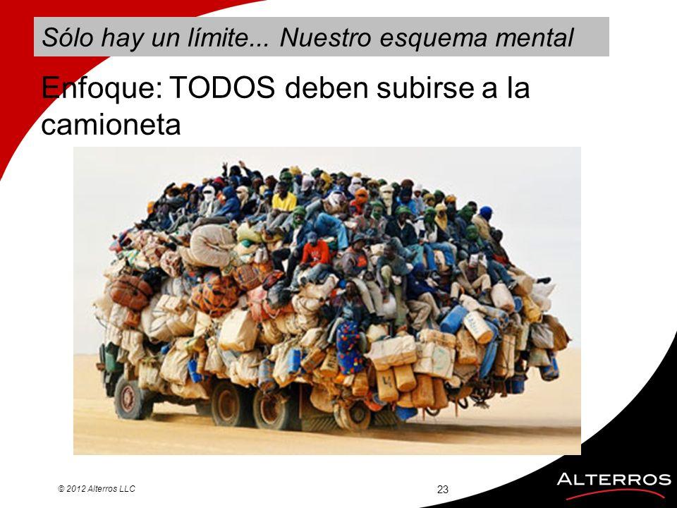 Sólo hay un límite... Nuestro esquema mental