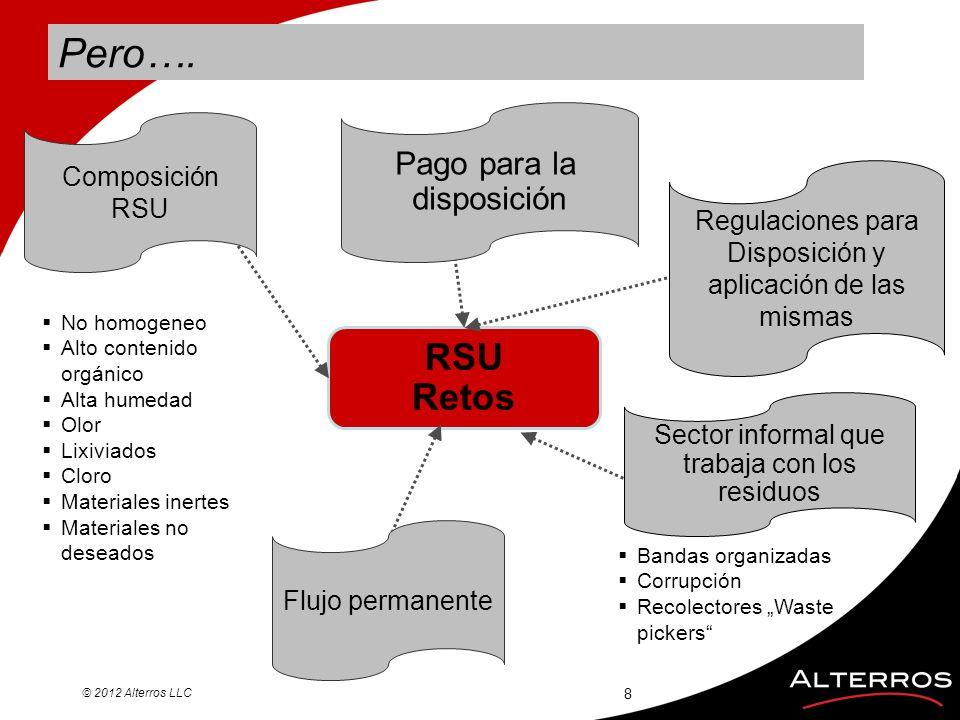 Pero…. RSU Retos Pago para la disposición Composición RSU