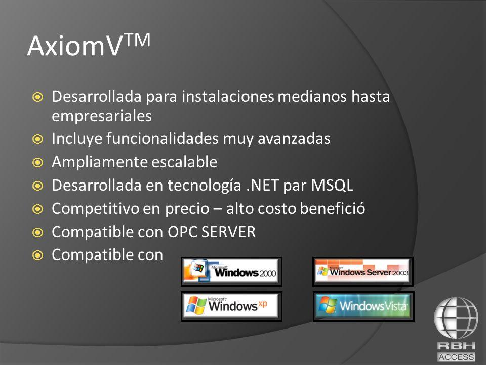 AxiomVTM Desarrollada para instalaciones medianos hasta empresariales