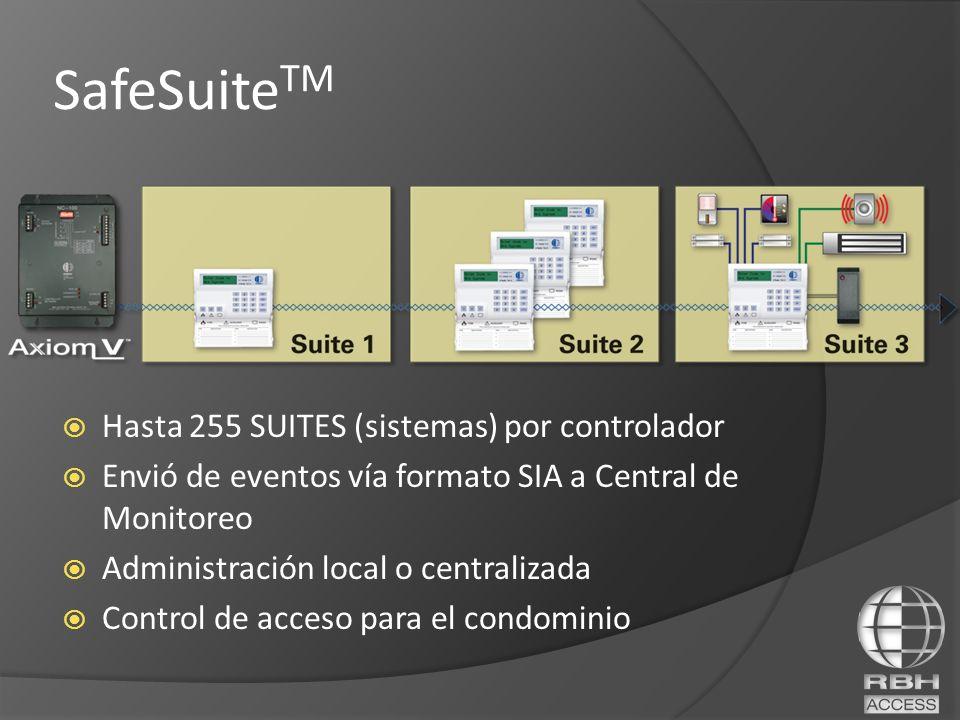 SafeSuiteTM Hasta 255 SUITES (sistemas) por controlador